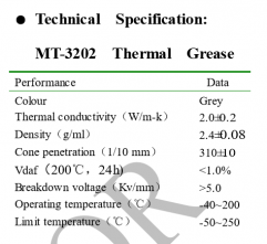 Thermal Grease MT-3202